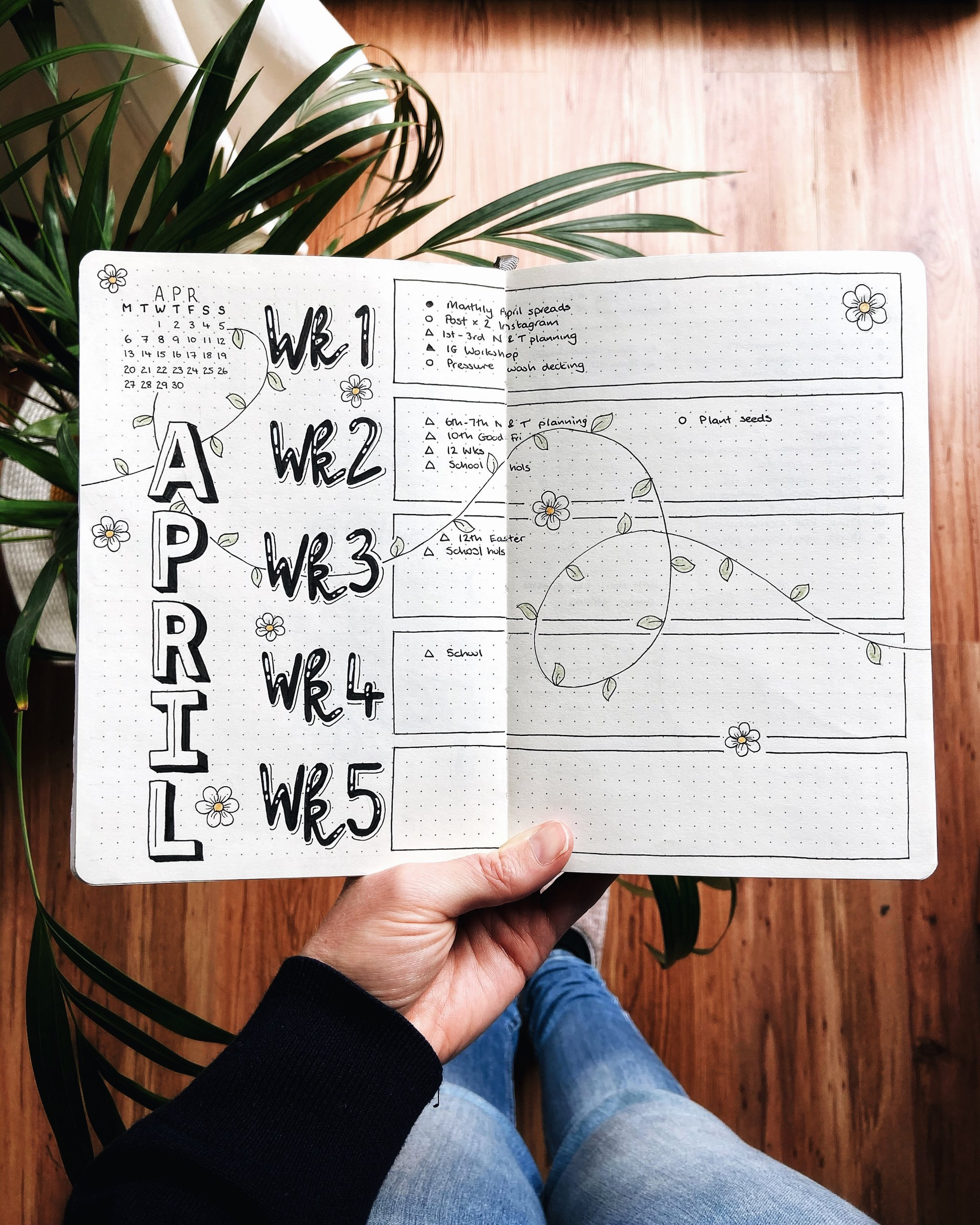 April 2020 monthly spread